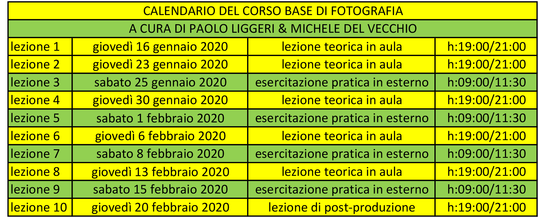 calendario del corso base di fotografia a Napoli 2020