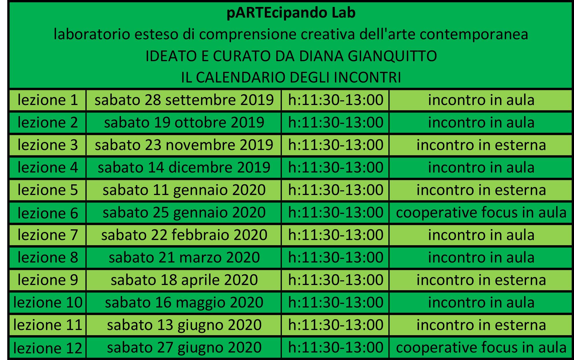 """Il calendario di """"pARTEcipando Lab"""""""