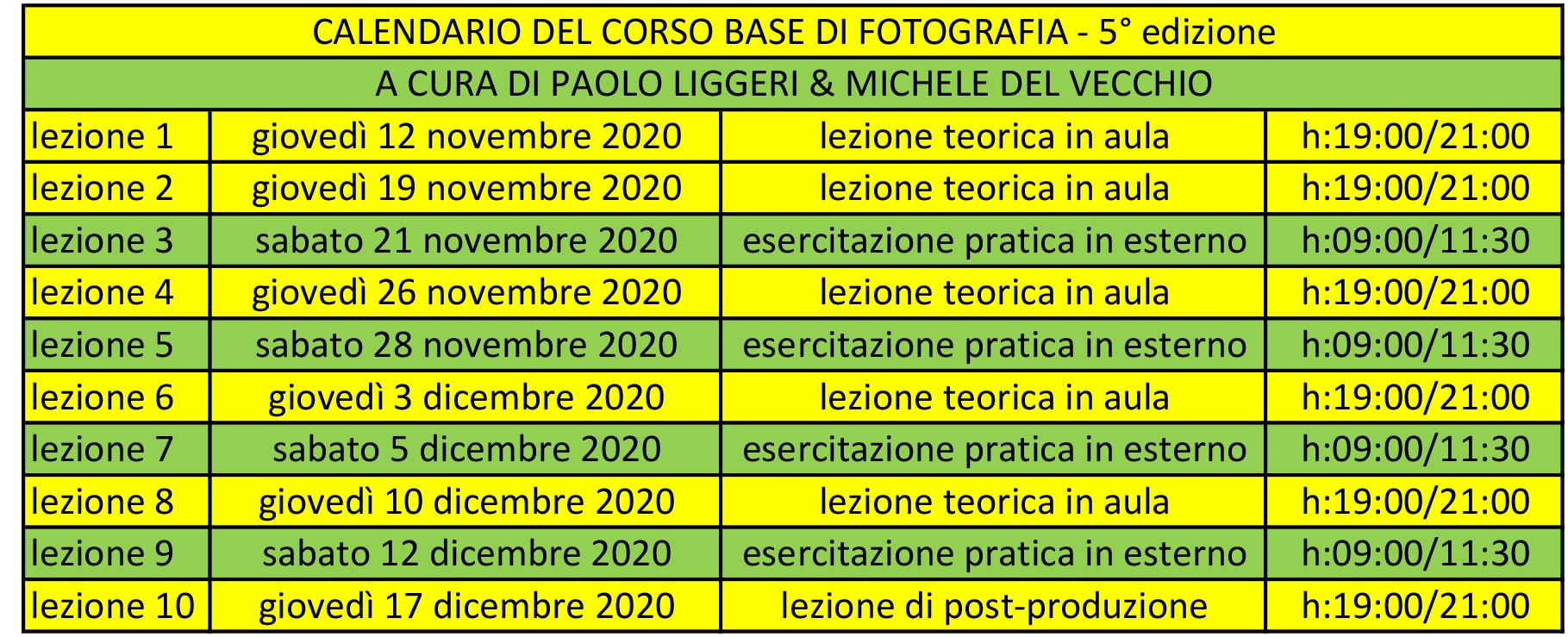 calendario corso base di fotografia – inizio 12 novembre 2020