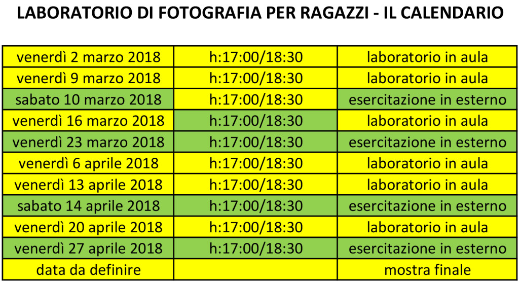 il calendario del laboratorio