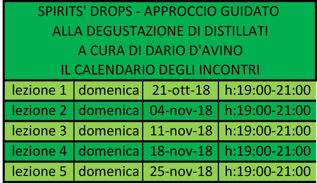 calendario incontri Spirits Drops